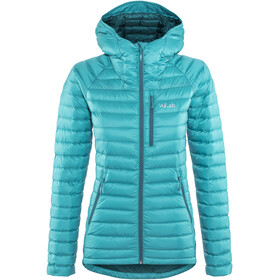 Rab Microlight Alpine Long Jacket Women teal